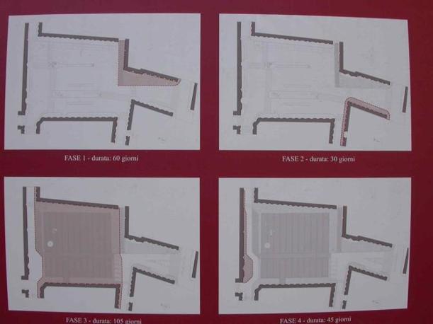 Piazza San Silvestro, restyling contestato: rivolta contro le 23 panchine «scomode e simili a sepolcri». Nella foto, le quattro fasi del progetto di riqualificazione (foto Zanini)