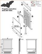Le istruzioni per costruire la bat-box