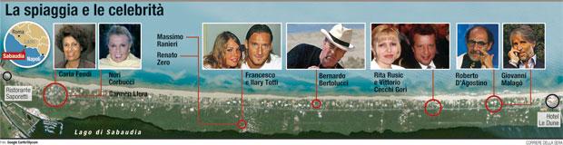 Sabaudia guerra legale sulle dune nessun esproprio per i for Case vip roma